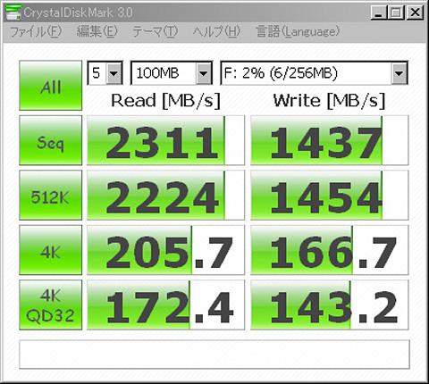 RAMDiskの値