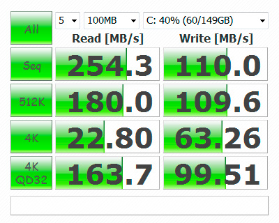 Core i7マシン換装時の値